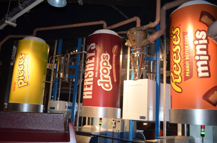 Hersheys World of Chocolate at Pennsylvania USA